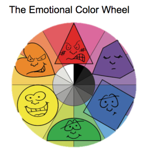 The emotional color wheel